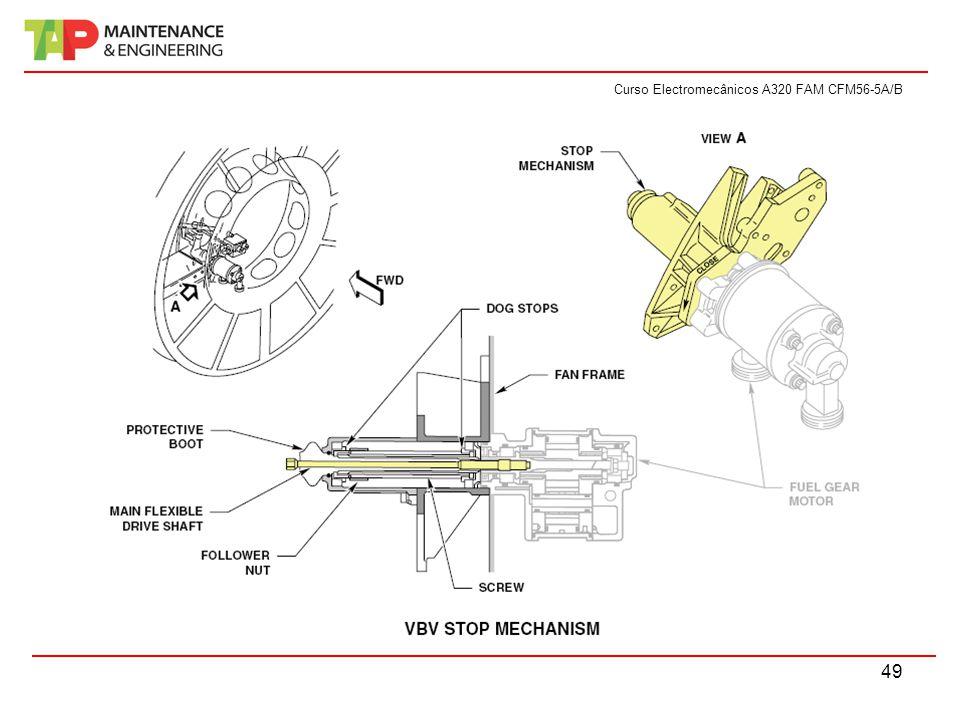 Curso Electromecânicos A320 FAM CFM56-5A/B 49
