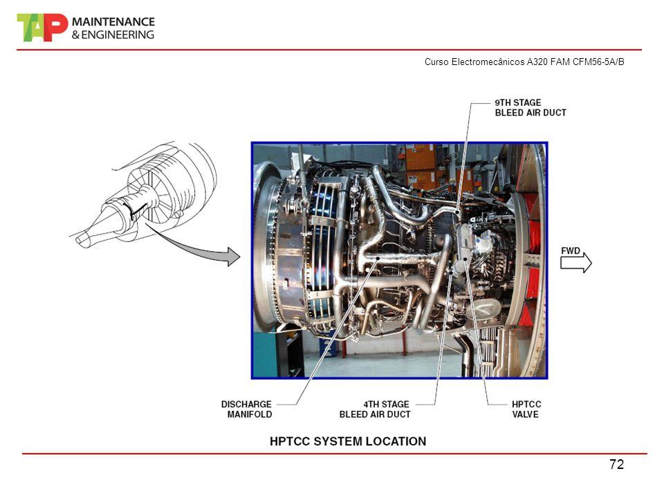 Curso Electromecânicos A320 FAM CFM56-5A/B 72