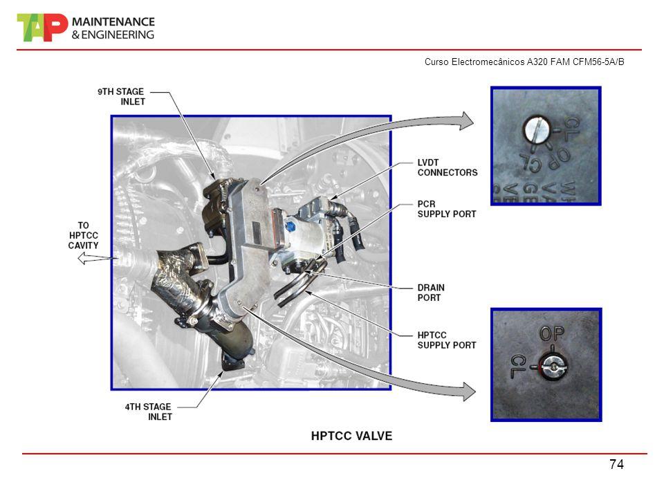 Curso Electromecânicos A320 FAM CFM56-5A/B 74