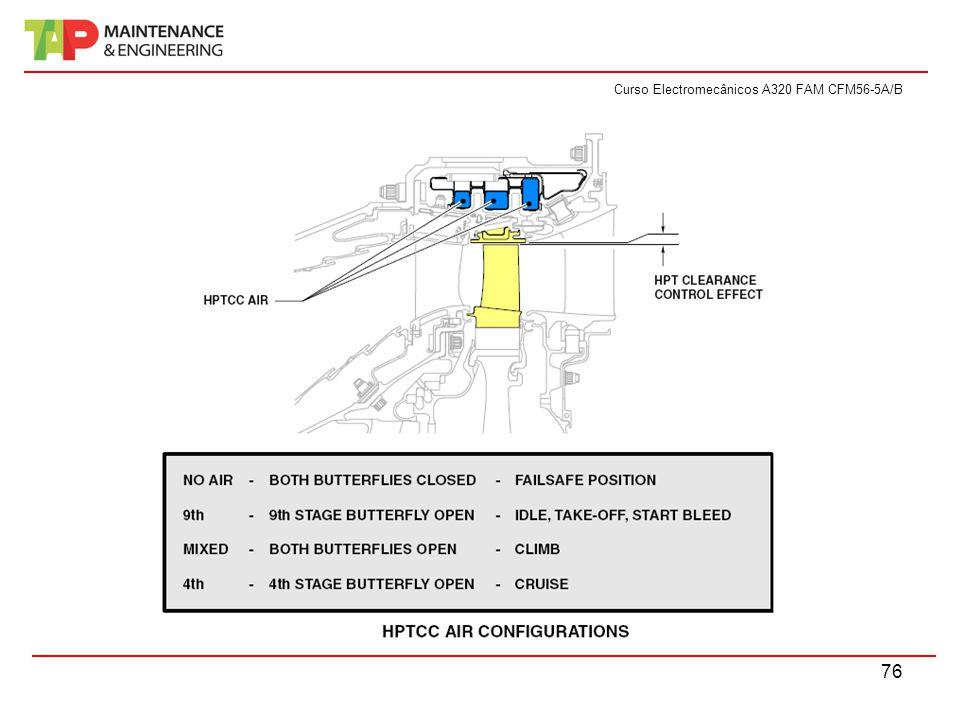 Curso Electromecânicos A320 FAM CFM56-5A/B 76