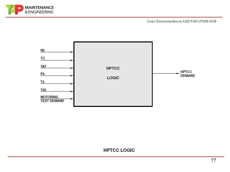 Curso Electromecânicos A320 FAM CFM56-5A/B 77