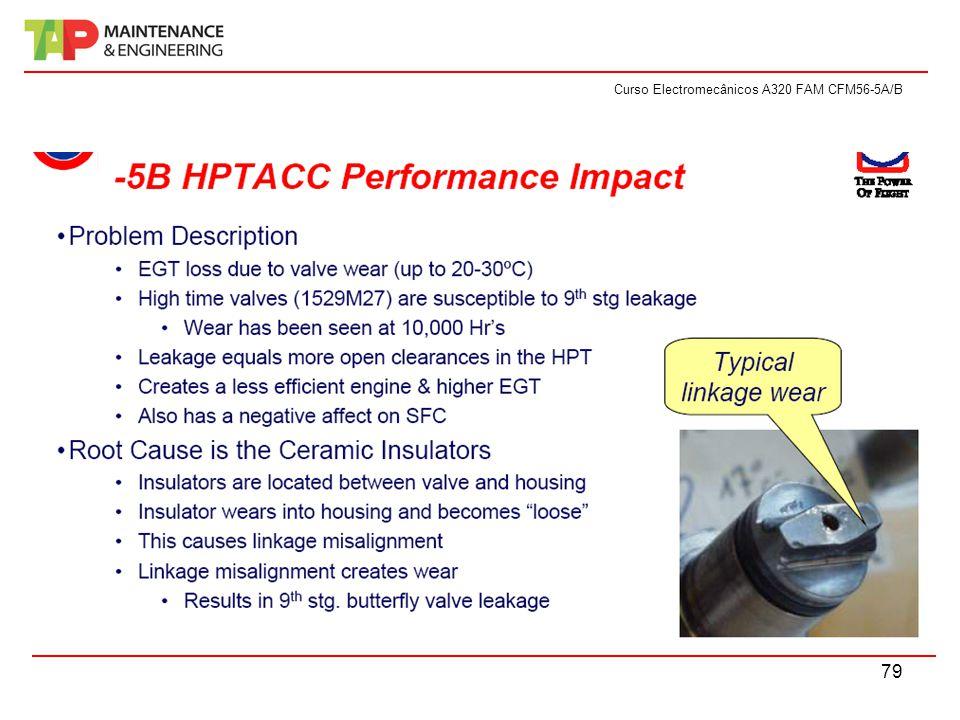 Curso Electromecânicos A320 FAM CFM56-5A/B 79