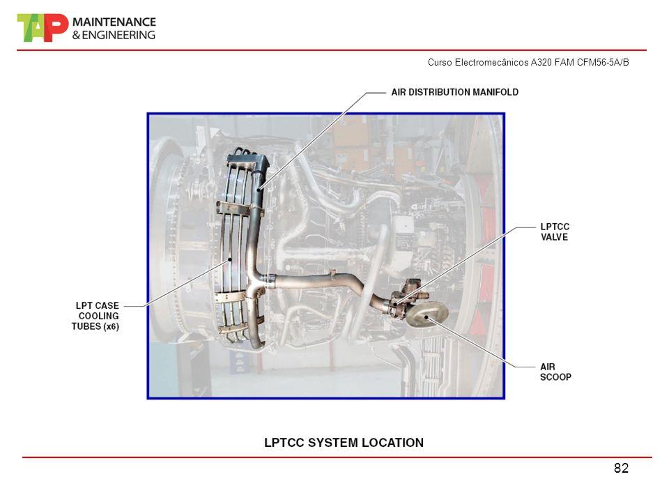 Curso Electromecânicos A320 FAM CFM56-5A/B 82