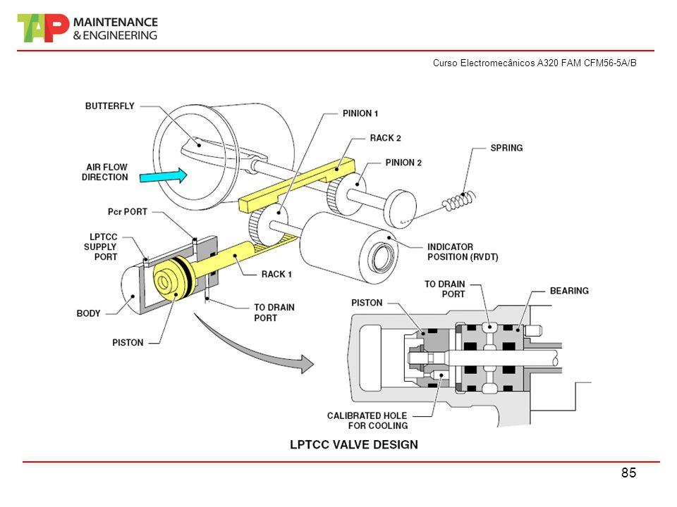 Curso Electromecânicos A320 FAM CFM56-5A/B 85