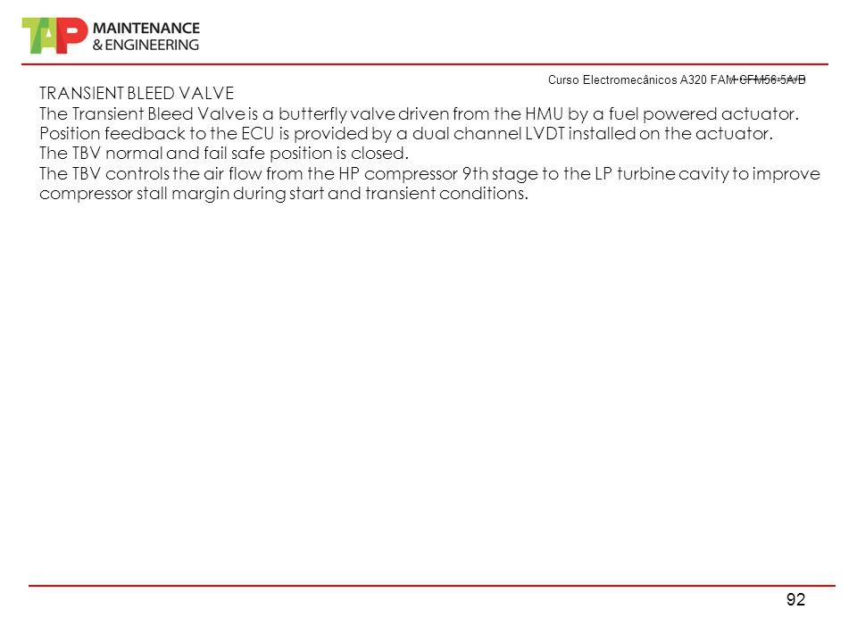 Curso Electromecânicos A320 FAM CFM56-5A/B 92 Curso Electromecânicos A320 FAM CFM56-5A/B TRANSIENT BLEED VALVE The Transient Bleed Valve is a butterfl