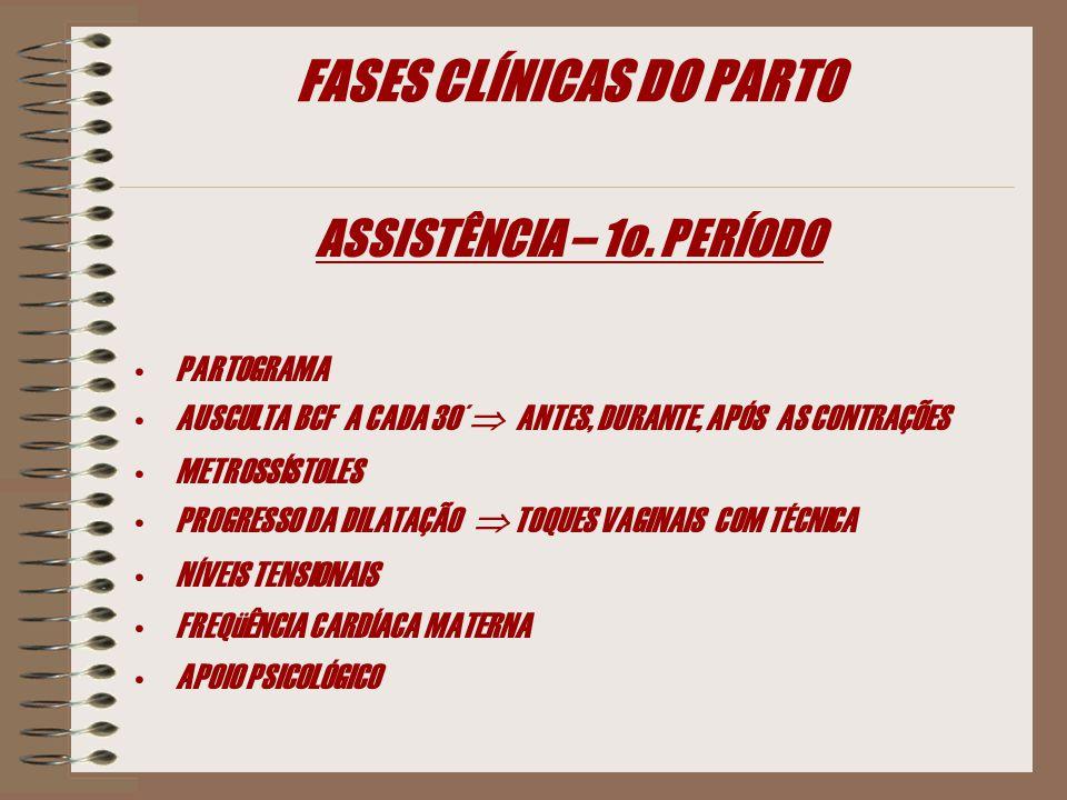 FASES CLÍNICAS DO PARTO ASSISTÊNCIA – 1o.