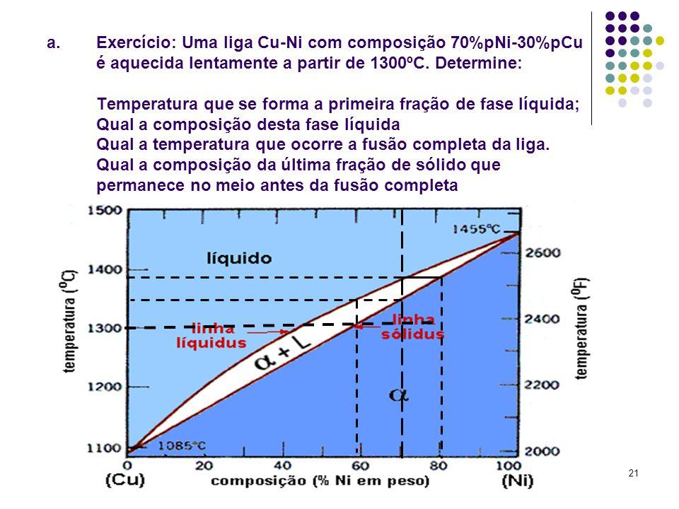21 a.Exercício: Uma liga Cu-Ni com composição 70%pNi-30%pCu é aquecida lentamente a partir de 1300ºC.