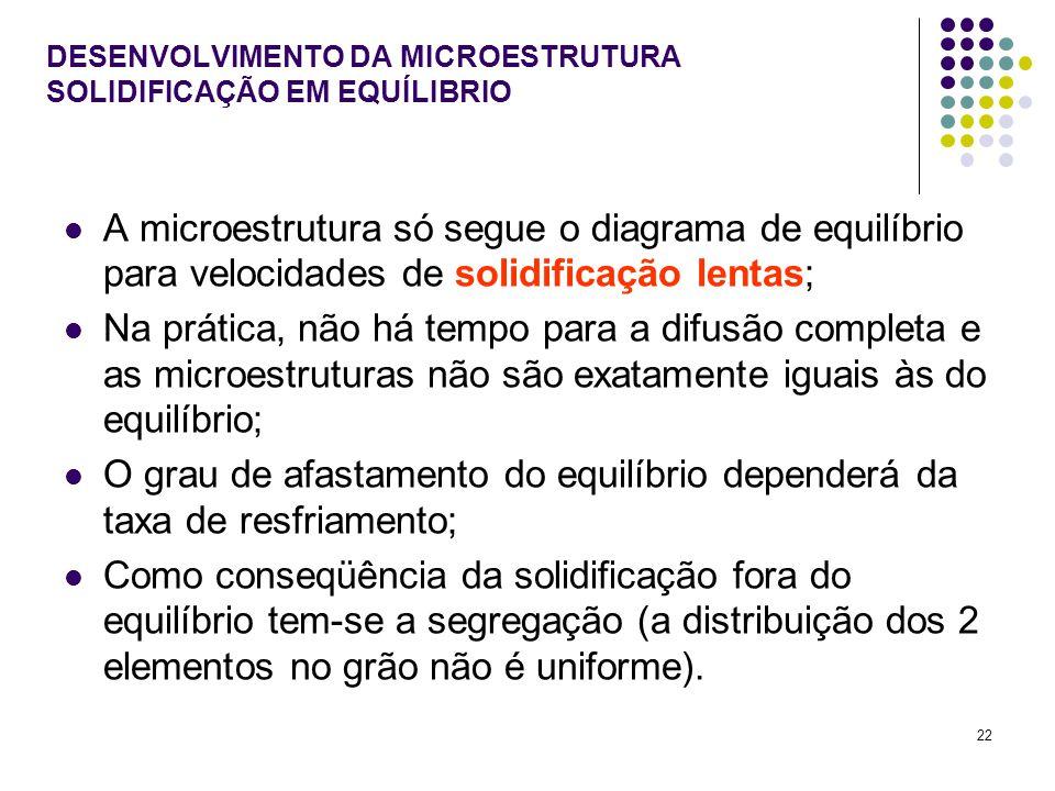 22 DESENVOLVIMENTO DA MICROESTRUTURA SOLIDIFICAÇÃO EM EQUÍLIBRIO A microestrutura só segue o diagrama de equilíbrio para velocidades de solidificação lentas; Na prática, não há tempo para a difusão completa e as microestruturas não são exatamente iguais às do equilíbrio; O grau de afastamento do equilíbrio dependerá da taxa de resfriamento; Como conseqüência da solidificação fora do equilíbrio tem-se a segregação (a distribuição dos 2 elementos no grão não é uniforme).
