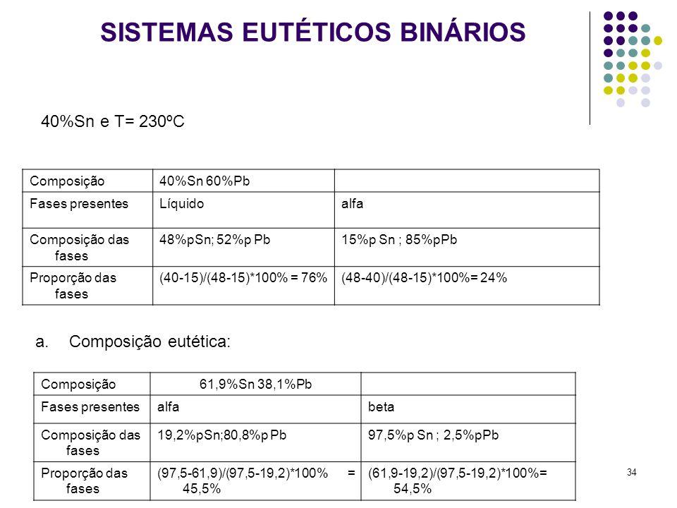 34 SISTEMAS EUTÉTICOS BINÁRIOS Composição61,9%Sn 38,1%Pb Fases presentesalfabeta Composição das fases 19,2%pSn;80,8%p Pb97,5%p Sn ; 2,5%pPb Proporção das fases (97,5-61,9)/(97,5-19,2)*100% = 45,5% (61,9-19,2)/(97,5-19,2)*100%= 54,5% Composição40%Sn 60%Pb Fases presentesLíquidoalfa Composição das fases 48%pSn; 52%p Pb15%p Sn ; 85%pPb Proporção das fases (40-15)/(48-15)*100% = 76%(48-40)/(48-15)*100%= 24% 40%Sn e T= 230ºC a.Composição eutética: