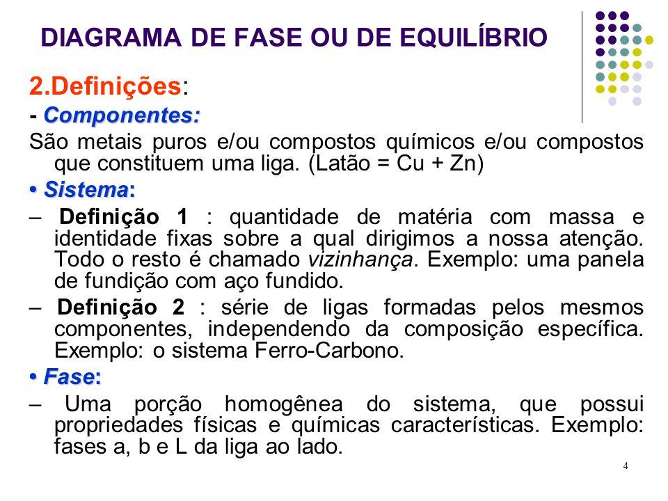 55 DIAGRAMA DE FASE Fe-C