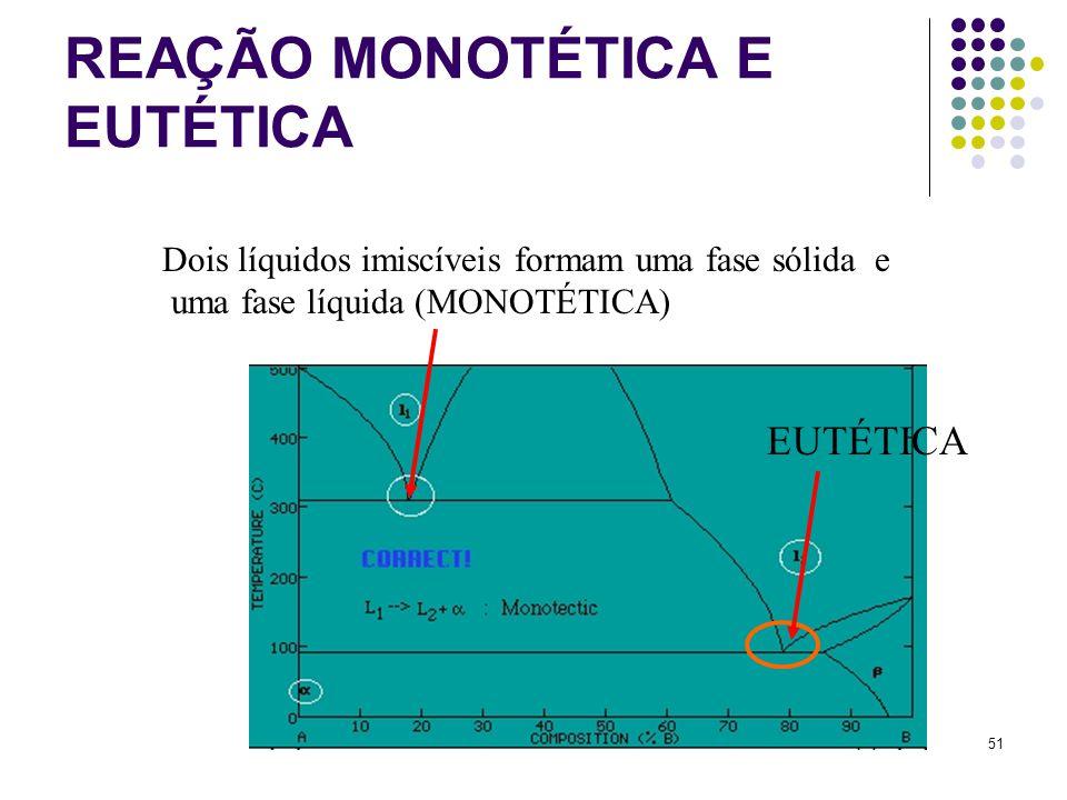 51 REAÇÃO MONOTÉTICA E EUTÉTICA Dois líquidos imiscíveis formam uma fase sólida e uma fase líquida (MONOTÉTICA) EUTÉTICA