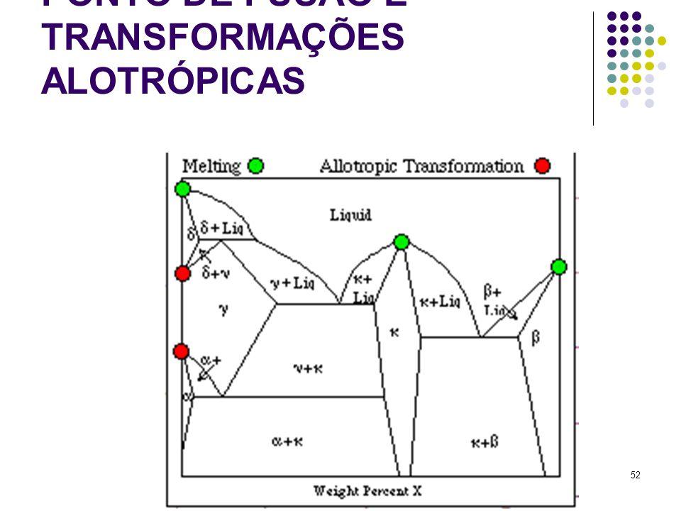 52 PONTO DE FUSÃO E TRANSFORMAÇÕES ALOTRÓPICAS