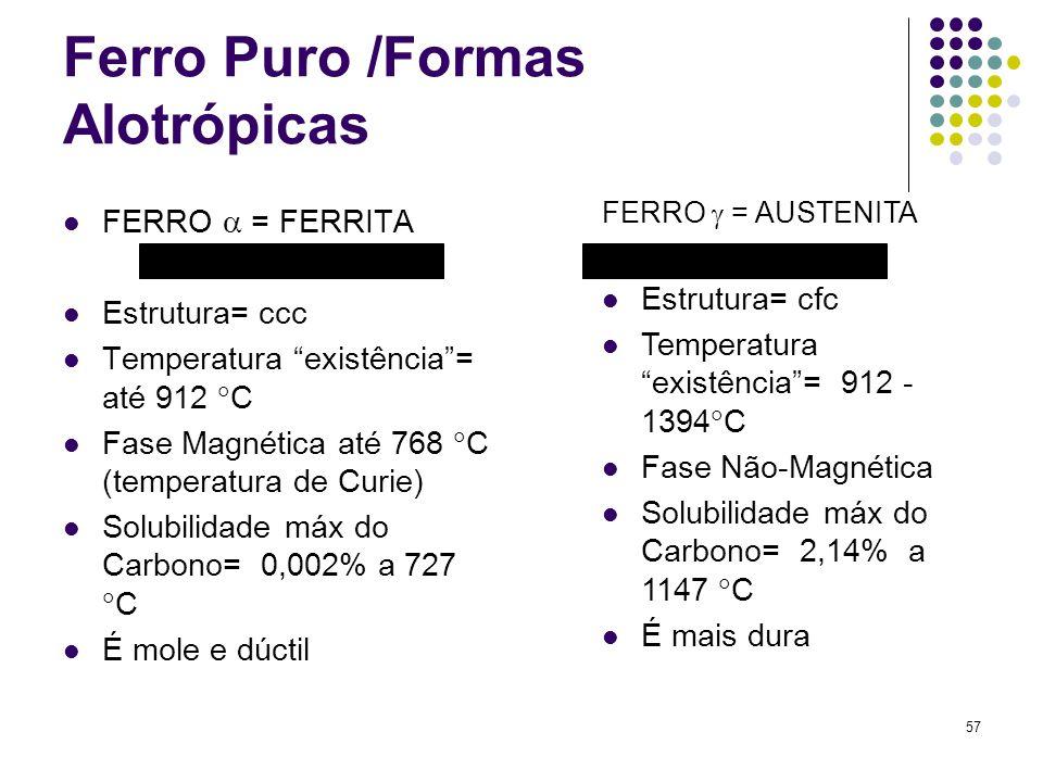 57 Ferro Puro /Formas Alotrópicas FERRO  = FERRITA Estrutura= ccc Temperatura existência = até 912  C Fase Magnética até 768  C (temperatura de Curie) Solubilidade máx do Carbono= 0,002% a 727  C É mole e dúctil FERRO  = AUSTENITA Estrutura= cfc Temperatura existência = 912 - 1394  C Fase Não-Magnética Solubilidade máx do Carbono= 2,14% a 1147  C É mais dura