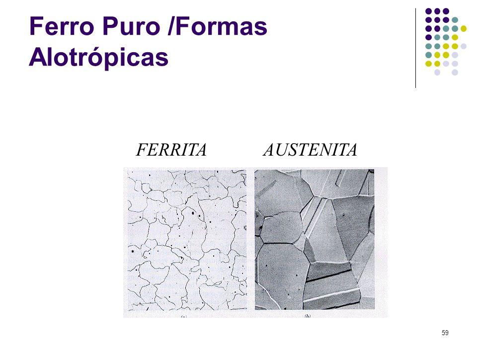 59 Ferro Puro /Formas Alotrópicas FERRITAAUSTENITA