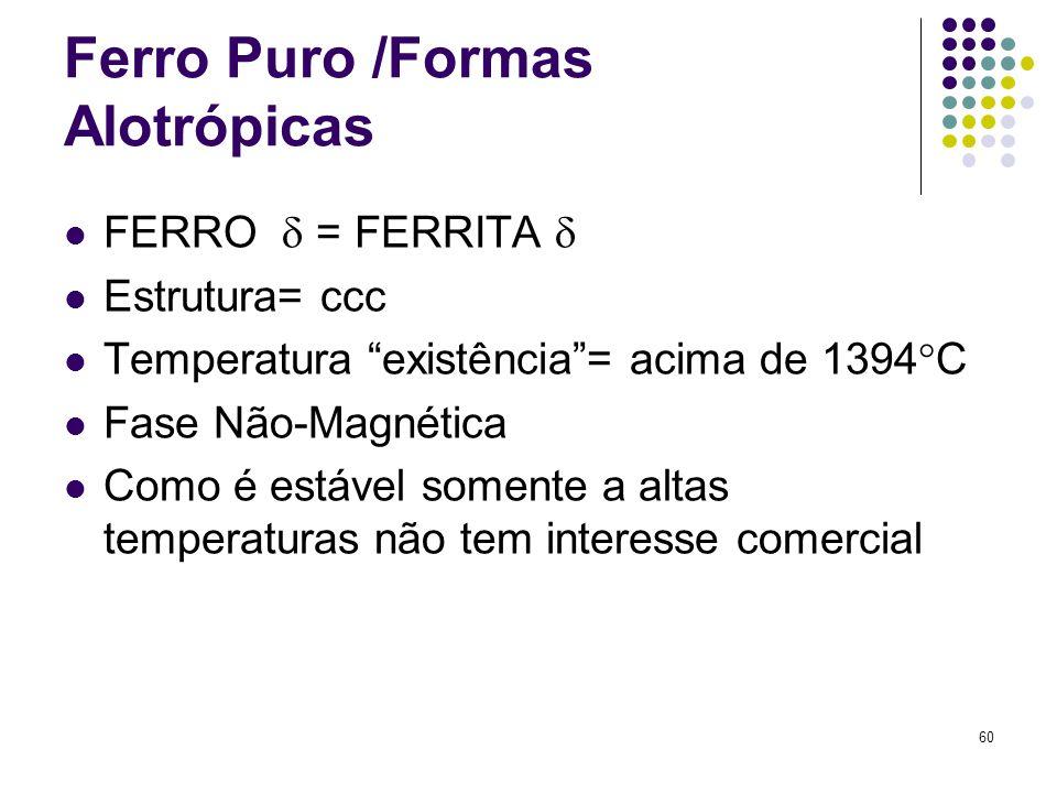 60 Ferro Puro /Formas Alotrópicas FERRO  = FERRITA  Estrutura= ccc Temperatura existência = acima de 1394  C Fase Não-Magnética Como é estável somente a altas temperaturas não tem interesse comercial