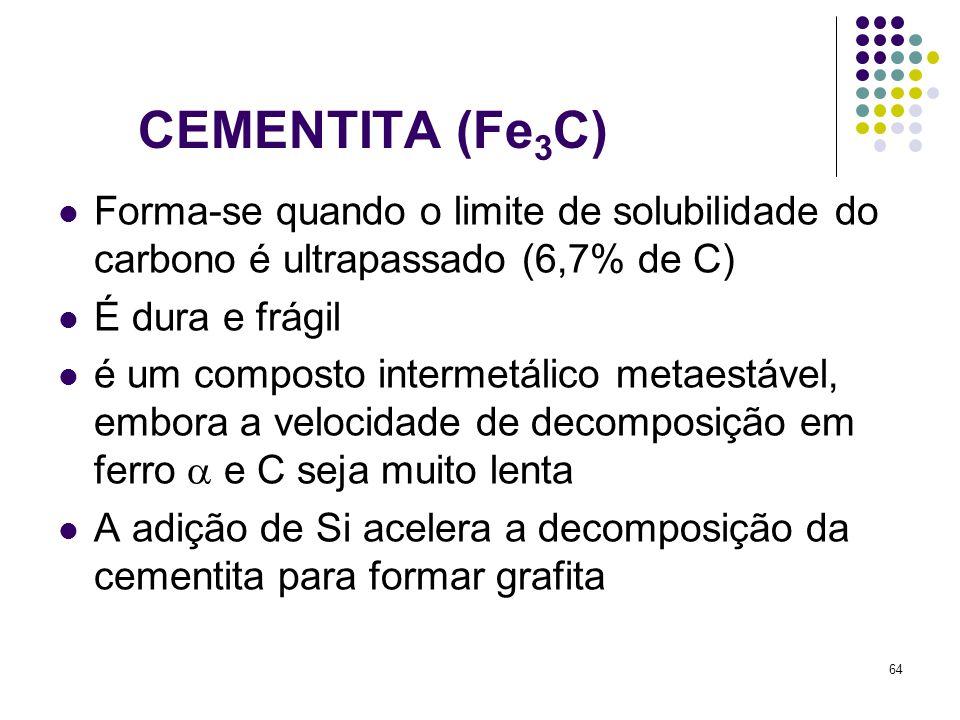 64 CEMENTITA (Fe 3 C) Forma-se quando o limite de solubilidade do carbono é ultrapassado (6,7% de C) É dura e frágil é um composto intermetálico metaestável, embora a velocidade de decomposição em ferro  e C seja muito lenta A adição de Si acelera a decomposição da cementita para formar grafita