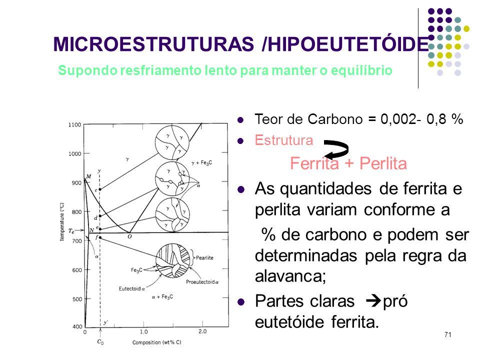 71 MICROESTRUTURAS /HIPOEUTETÓIDE Supondo resfriamento lento para manter o equilíbrio Teor de Carbono = 0,002- 0,8 % Estrutura Ferrita + Perlita As quantidades de ferrita e perlita variam conforme a % de carbono e podem ser determinadas pela regra da alavanca; Partes claras  pró eutetóide ferrita.