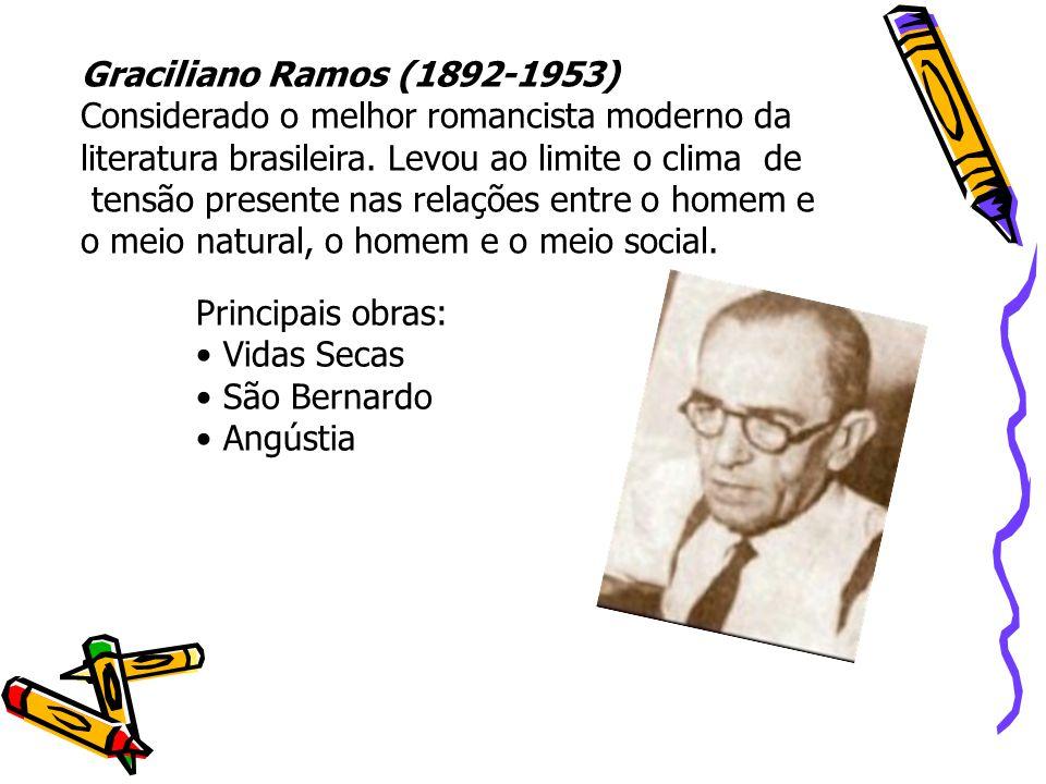 Graciliano Ramos (1892-1953) Considerado o melhor romancista moderno da literatura brasileira. Levou ao limite o clima de tensão presente nas relações