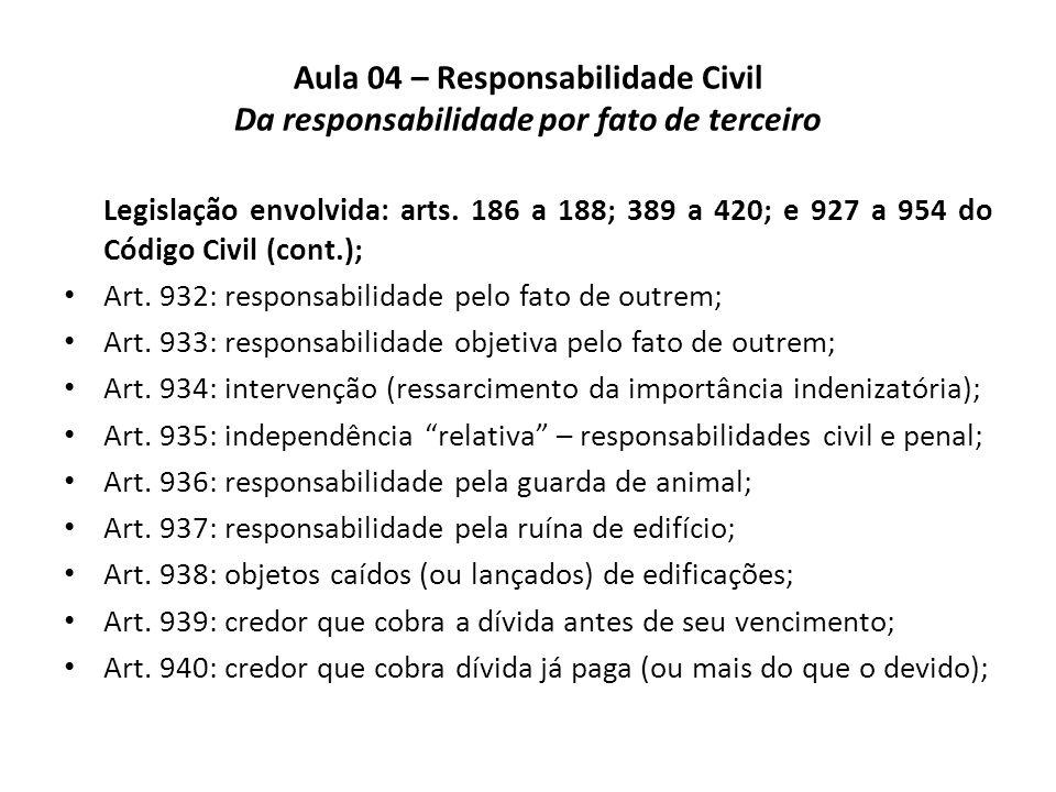 Aula 04 – Responsabilidade Civil Da responsabilidade por fato de terceiro A evolução, no direito brasileiro atual, da responsabilidade por fato de terceiro (cont.).