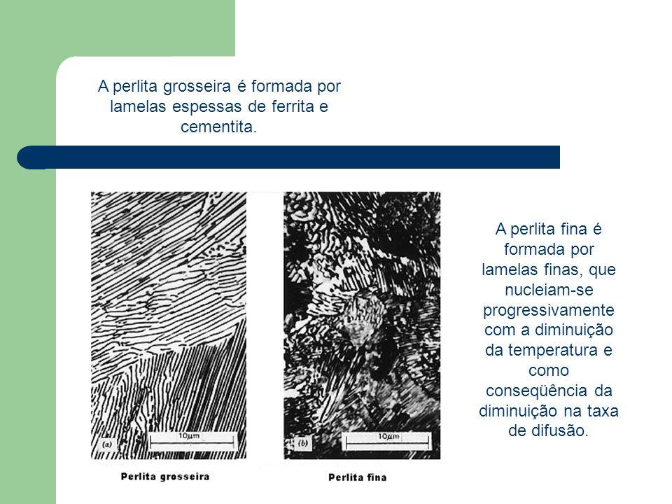 A perlita grosseira é formada por lamelas espessas de ferrita e cementita. A perlita fina é formada por lamelas finas, que nucleiam-se progressivament