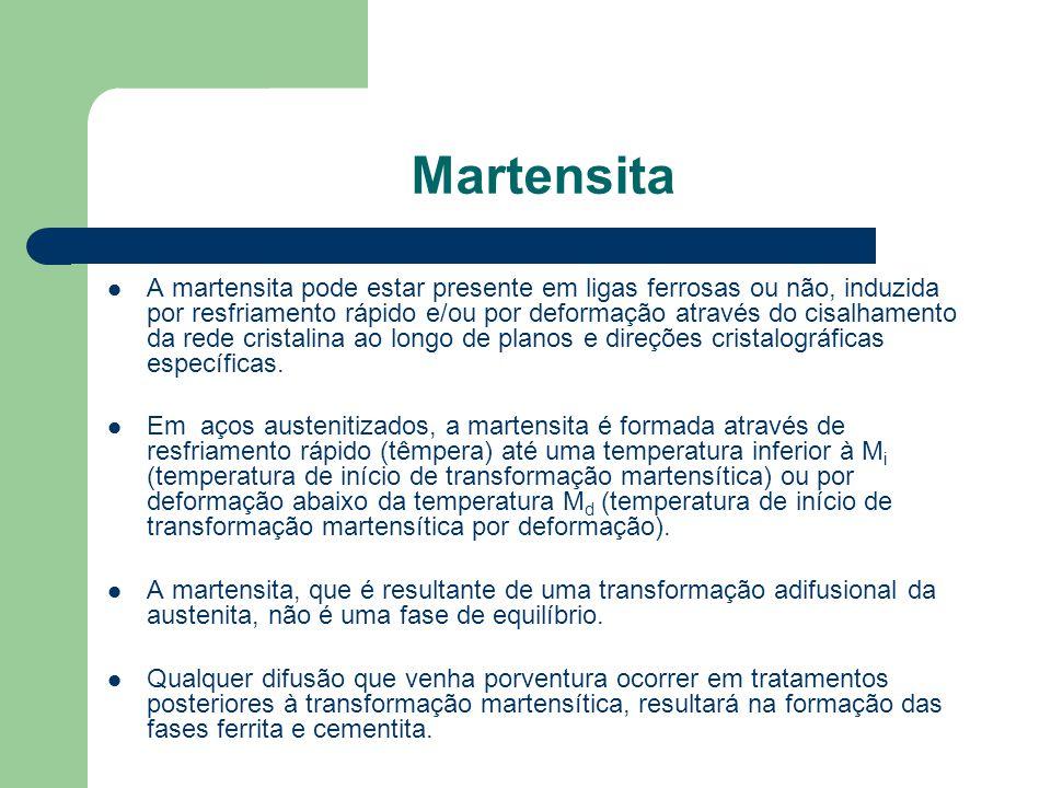 Martensita A martensita pode estar presente em ligas ferrosas ou não, induzida por resfriamento rápido e/ou por deformação através do cisalhamento da