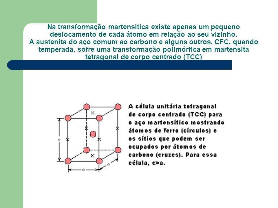 Na transformação martensítica existe apenas um pequeno deslocamento de cada átomo em relação ao seu vizinho. A austenita do aço comum ao carbono e alg