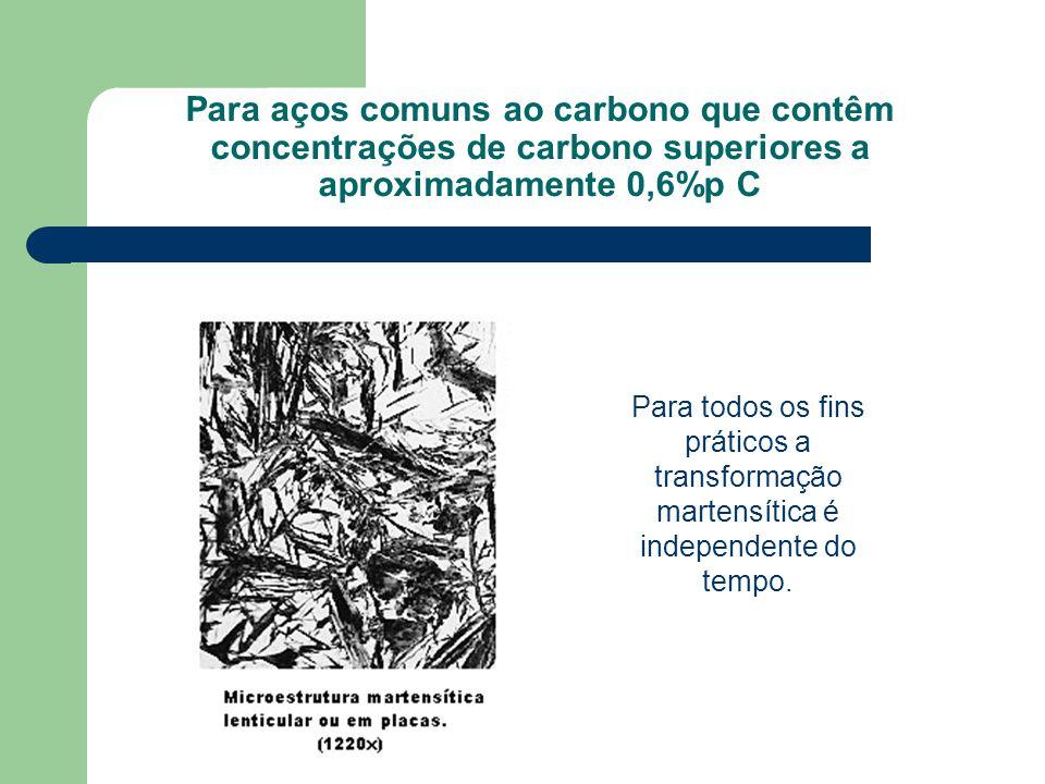 Para todos os fins práticos a transformação martensítica é independente do tempo. Para aços comuns ao carbono que contêm concentrações de carbono supe