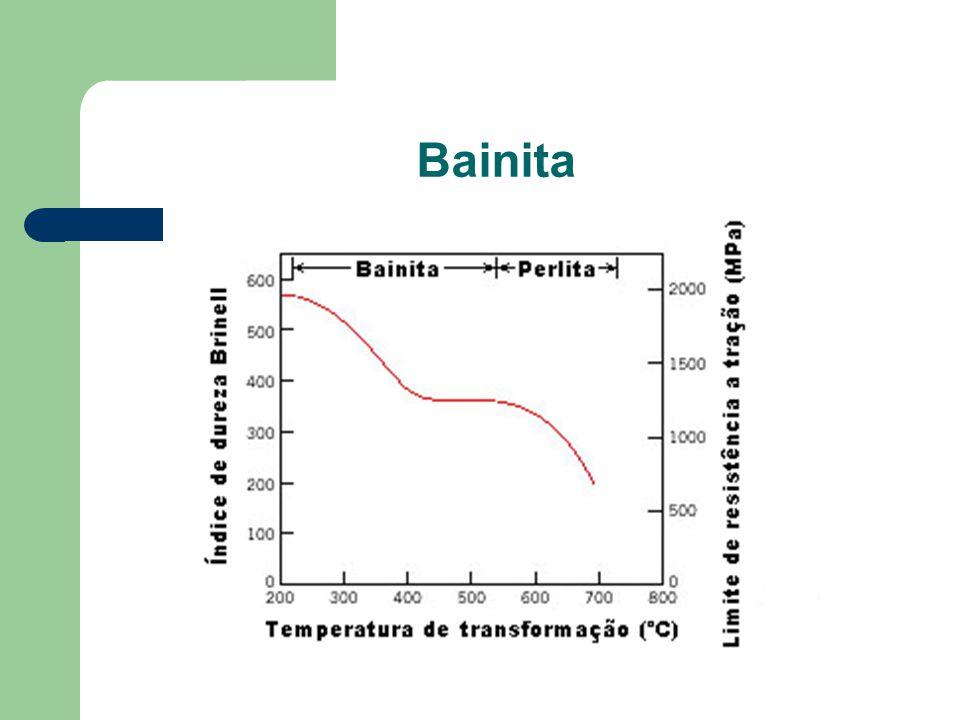 Bainita