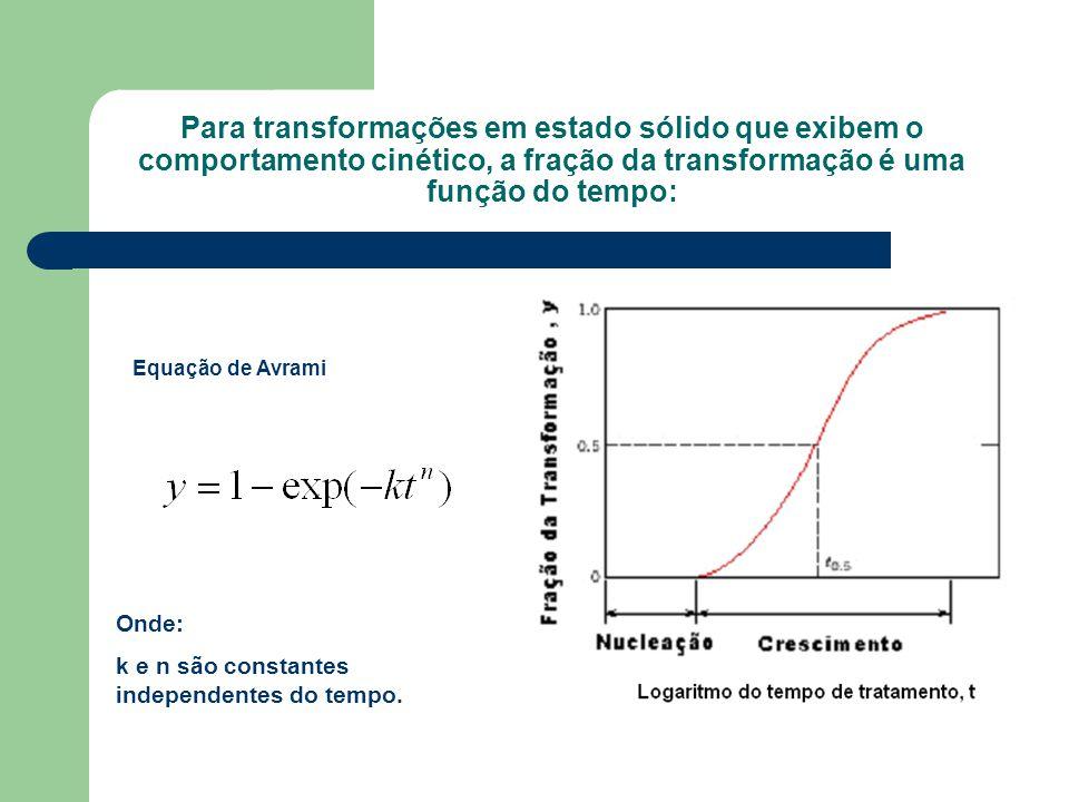 Para transformações em estado sólido que exibem o comportamento cinético, a fração da transformação é uma função do tempo: Onde: k e n são constantes