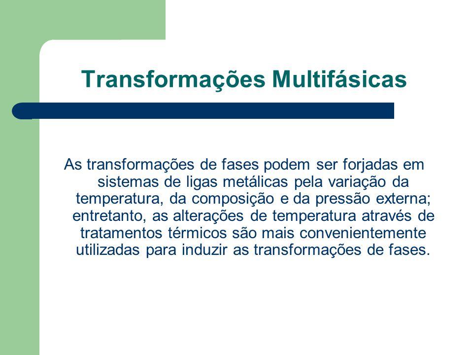 Transformações Multifásicas As transformações de fases podem ser forjadas em sistemas de ligas metálicas pela variação da temperatura, da composição e