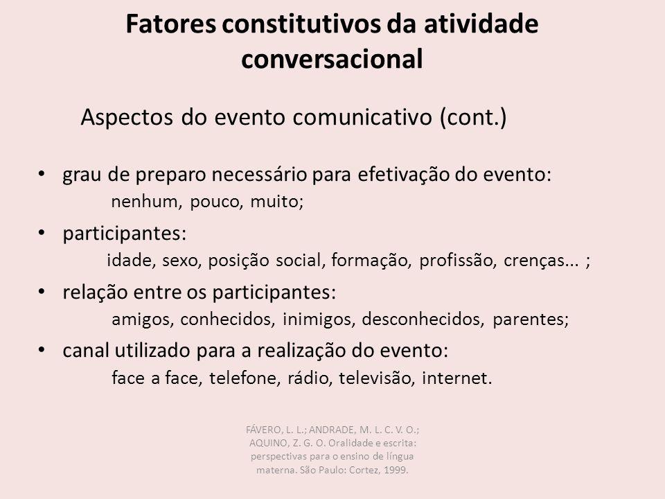 Fatores constitutivos da atividade conversacional FÁVERO, L. L.; ANDRADE, M. L. C. V. O.; AQUINO, Z. G. O. Oralidade e escrita: perspectivas para o en