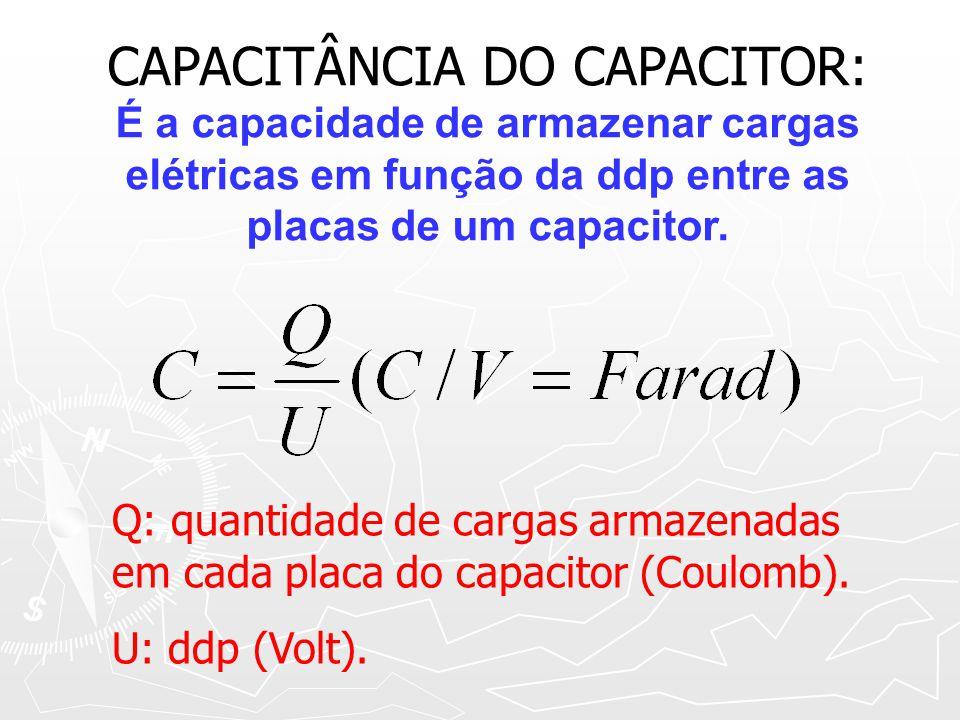 CAPACITOR PLANO D A Área da armadura Distância entre as armaduras Meio isolante( ε ) E
