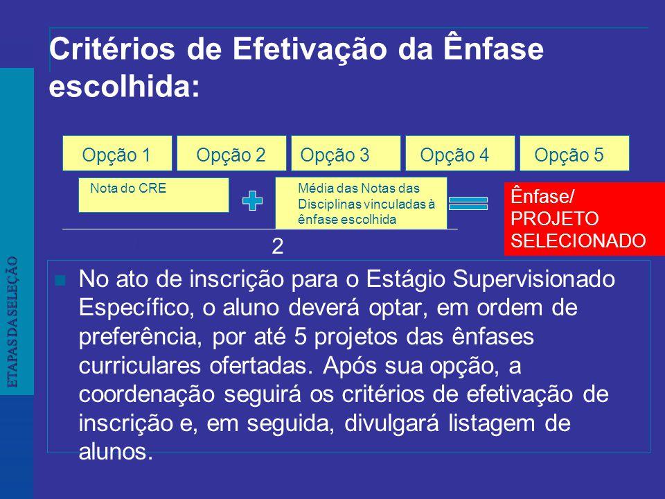 Critérios de Efetivação da Ênfase escolhida: No ato de inscrição para o Estágio Supervisionado Específico, o aluno deverá optar, em ordem de preferência, por até 5 projetos das ênfases curriculares ofertadas.