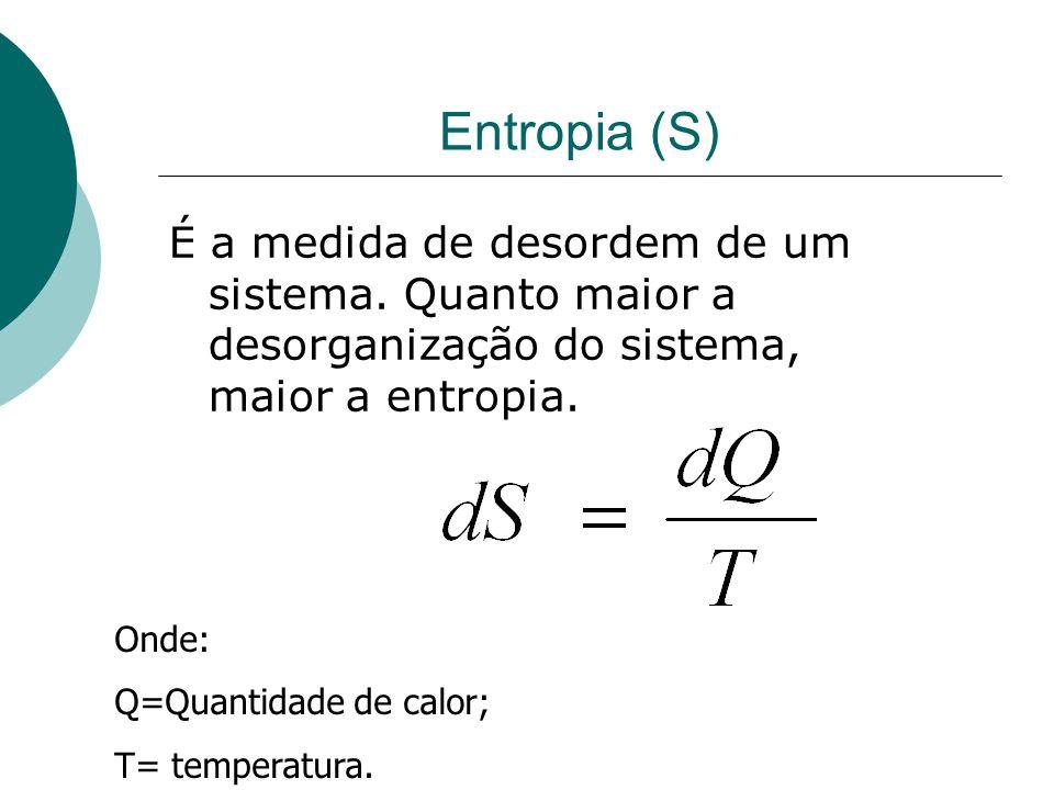 Entropia (S) É a medida de desordem de um sistema. Quanto maior a desorganização do sistema, maior a entropia. Onde: Q=Quantidade de calor; T= tempera