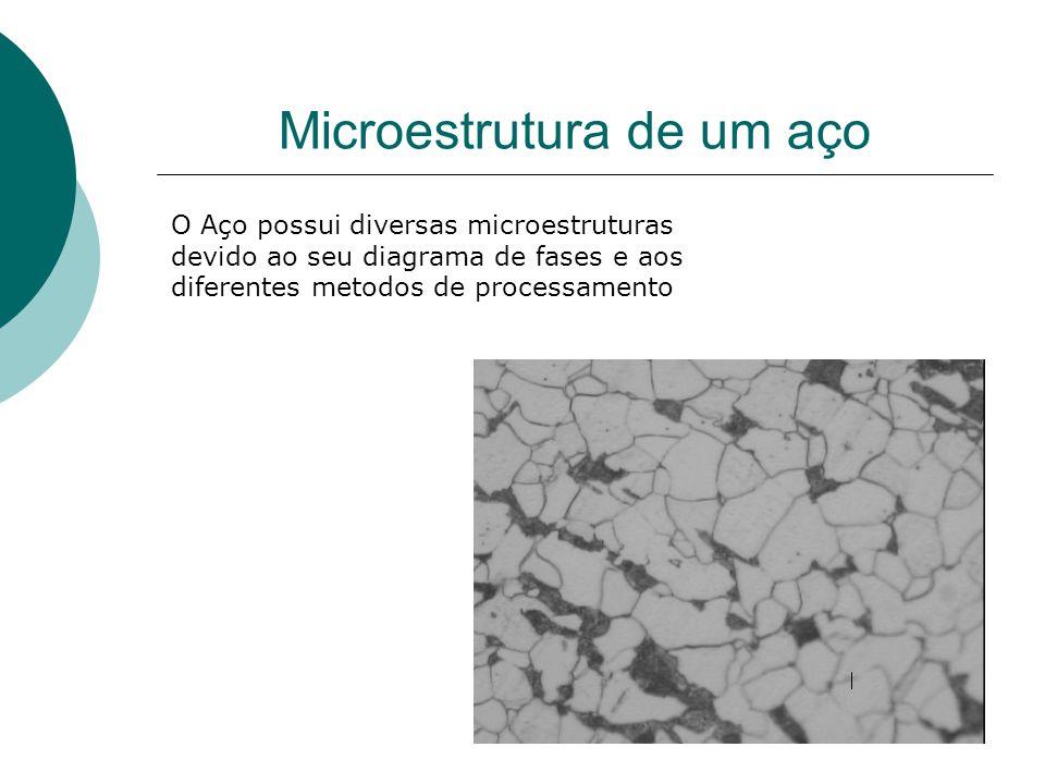 Microestrutura de um aço O Aço possui diversas microestruturas devido ao seu diagrama de fases e aos diferentes metodos de processamento