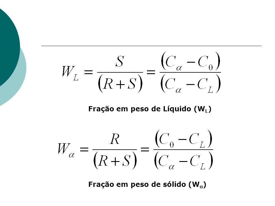 Fração em peso de Líquido (W L ) Fração em peso de sólido (W α )