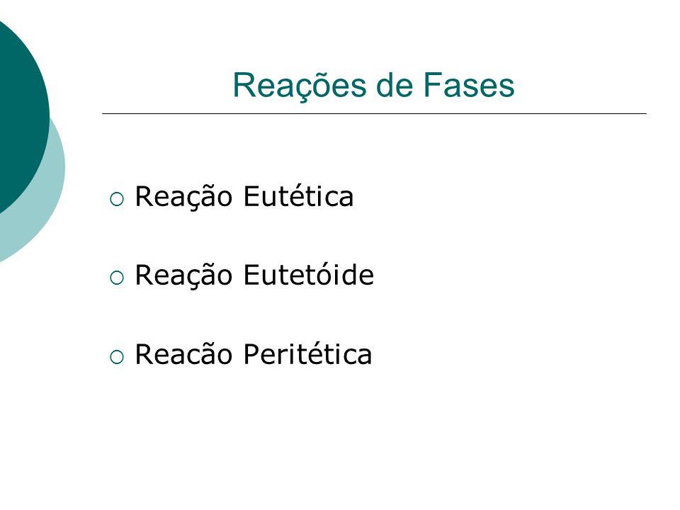 Reações de Fases  Reação Eutética  Reação Eutetóide  Reacão Peritética