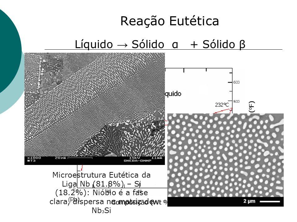 Reação Eutética Líquido → Sólido α + Sólido β Microestrutura Eutética da Liga Nb (81.8%) – Si (18.2%): Nióbio é a fase clara, dispersa na matriz de Nb