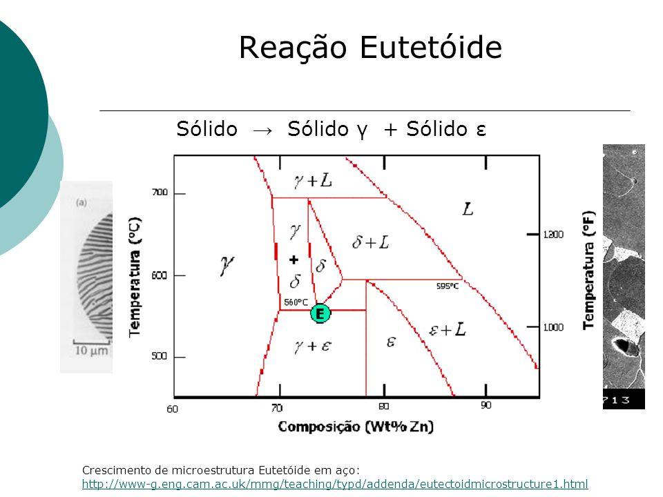 Reação Eutetóide Exemplos de microestrutura Euteróide em Aços Crescimento de microestrutura Eutetóide em aço: http://www-g.eng.cam.ac.uk/mmg/teaching/