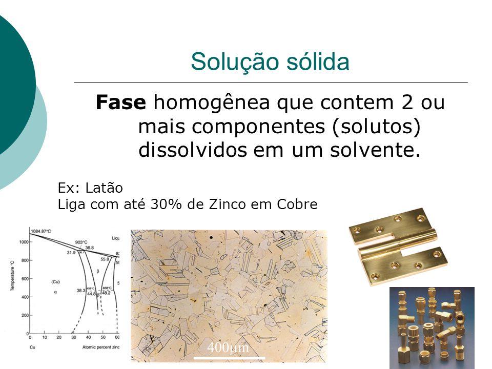 Solução sólida Fase homogênea que contem 2 ou mais componentes (solutos) dissolvidos em um solvente. Ex: Latão Liga com até 30% de Zinco em Cobre