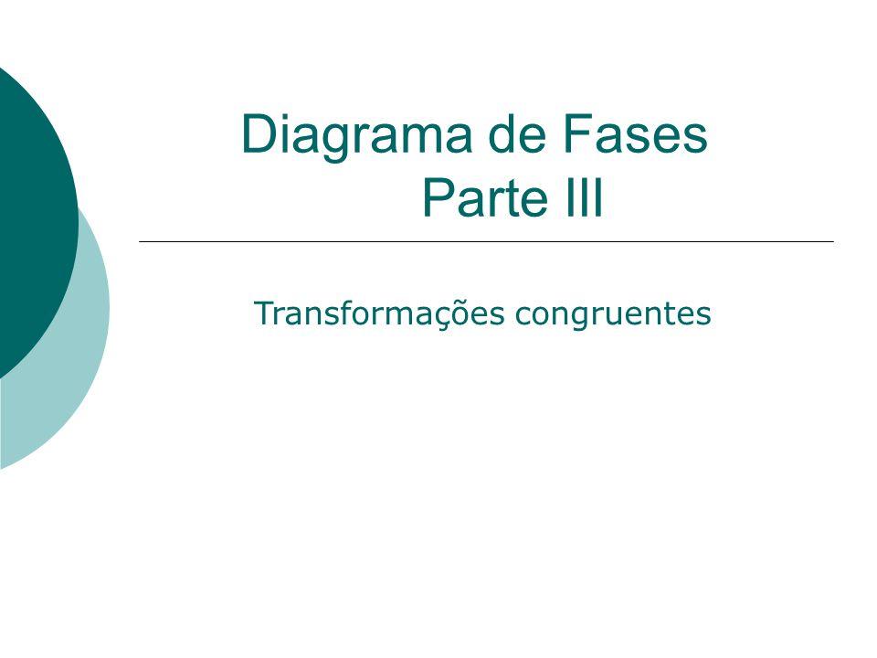 Diagrama de Fases Parte III Transformações congruentes