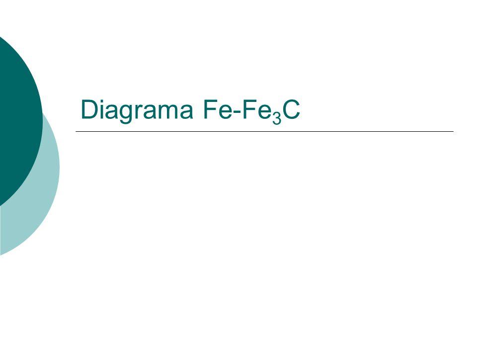 Diagrama Fe-Fe 3 C