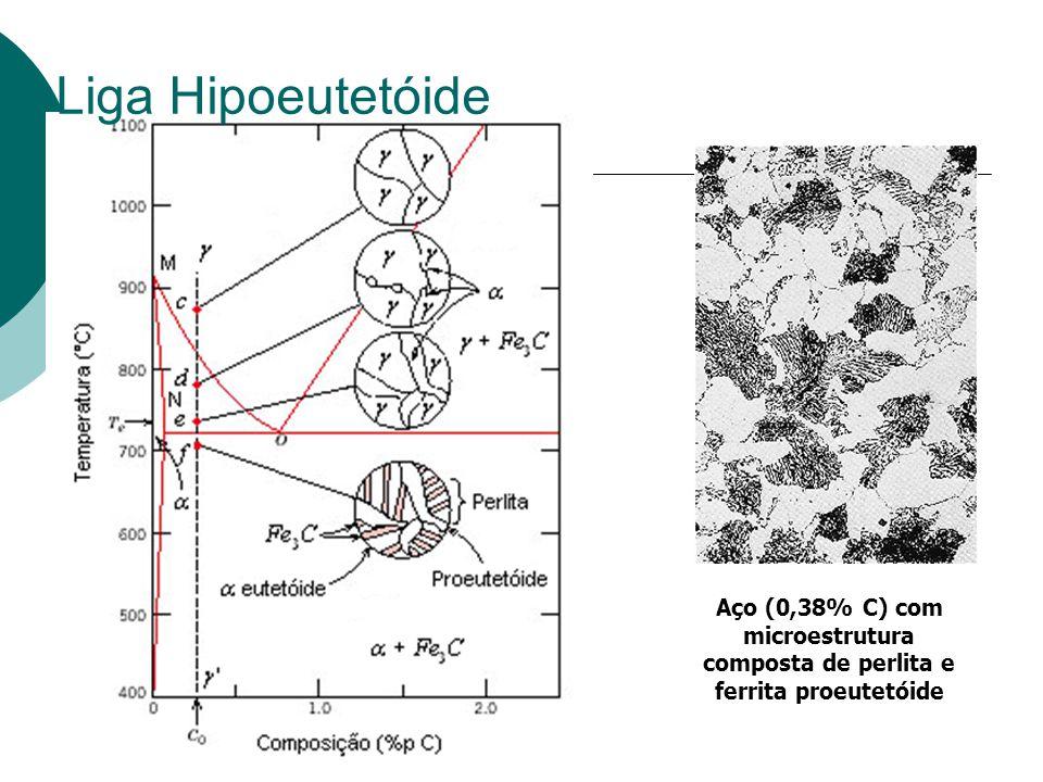 Aço (0,38% C) com microestrutura composta de perlita e ferrita proeutetóide Liga Hipoeutetóide