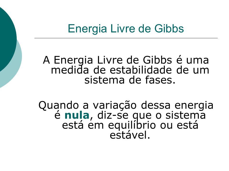 Energia Livre de Gibbs ( G ) ∆G = ∆H – T∆S Onde: H = entalpia do sistema; T = temperatura; S = entropia do sistema.
