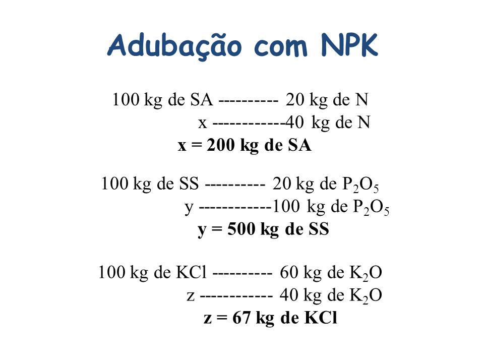 Adubação com NPK 100 kg de SA ---------- 20 kg de N x ------------40 kg de N x = 200 kg de SA 100 kg de SS ---------- 20 kg de P 2 O 5 y ------------100 kg de P 2 O 5 y = 500 kg de SS 100 kg de KCl ---------- 60 kg de K 2 O z ------------ 40 kg de K 2 O z = 67 kg de KCl