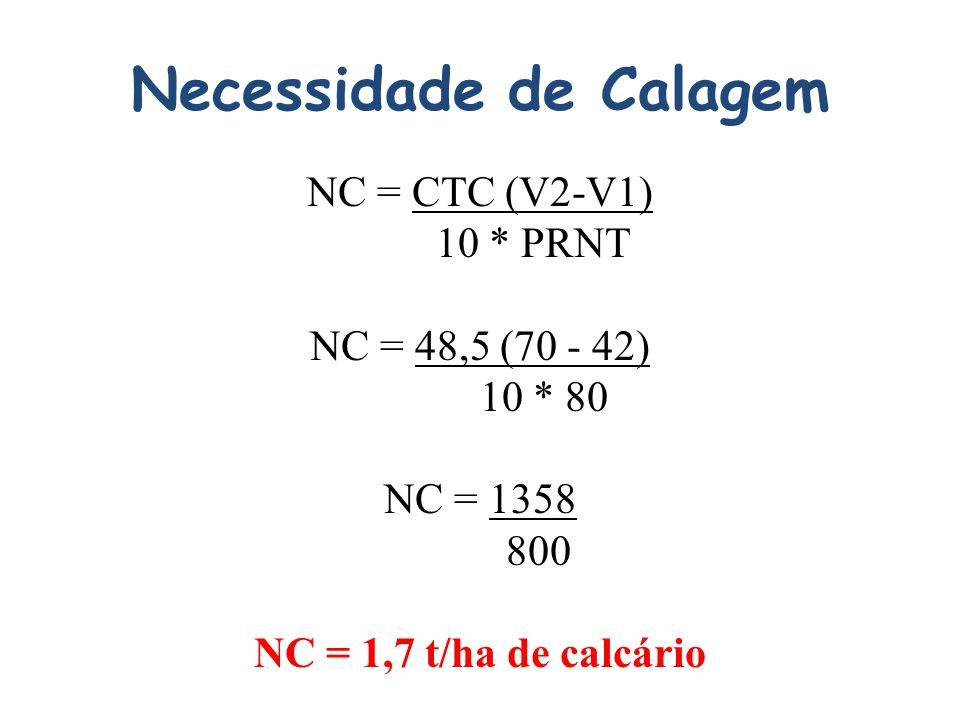 Necessidade de Calagem NC = CTC (V2-V1) 10 * PRNT NC = 48,5 (70 - 42) 10 * 80 NC = 1358 800 NC = 1,7 t/ha de calcário