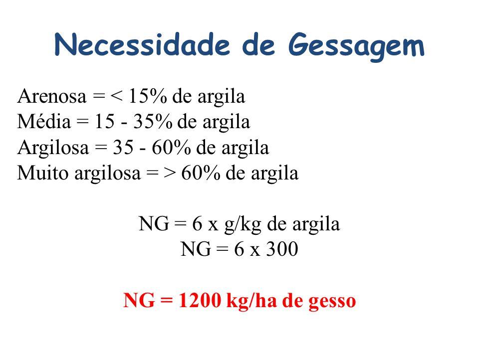 Necessidade de Gessagem Arenosa = < 15% de argila Média = 15 - 35% de argila Argilosa = 35 - 60% de argila Muito argilosa = > 60% de argila NG = 6 x g/kg de argila NG = 6 x 300 NG = 1200 kg/ha de gesso
