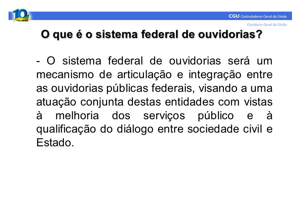 Integrantes do Sistema -Ouvidoria-Geral da União: responsável pela coordenação técnica das demais ouvidorias.