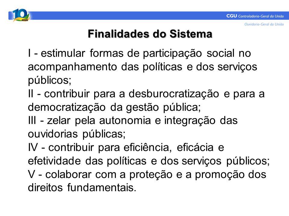 Finalidades do Sistema I - estimular formas de participação social no acompanhamento das políticas e dos serviços públicos; II - contribuir para a des