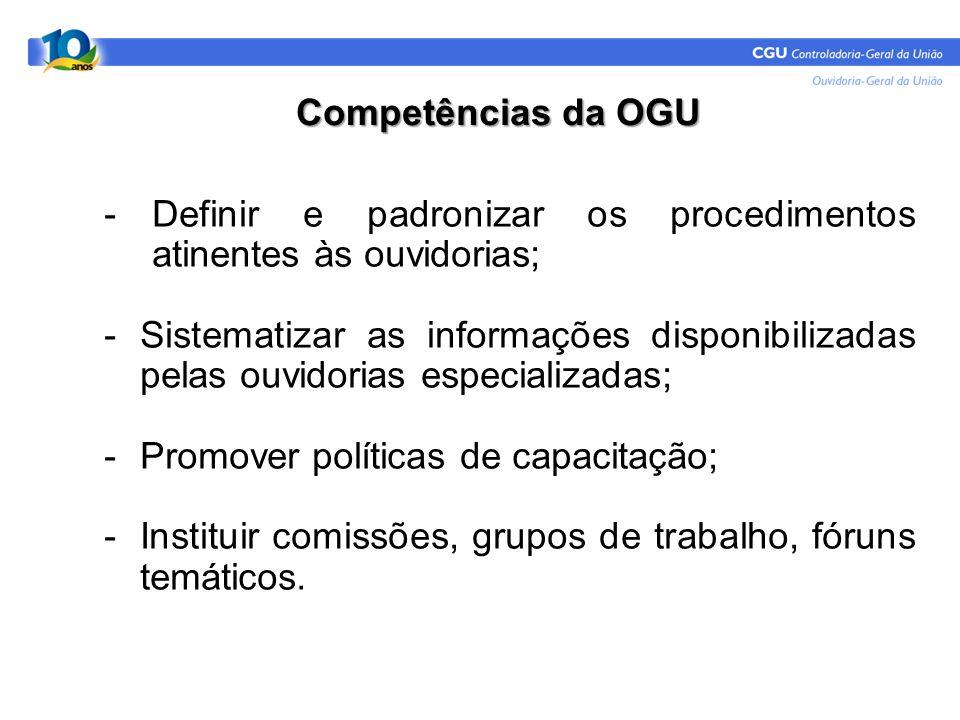 Competências da OGU -Definir e padronizar os procedimentos atinentes às ouvidorias; -Sistematizar as informações disponibilizadas pelas ouvidorias esp
